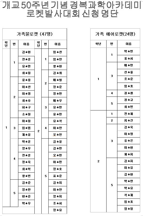 로켓대회 명단-1.png