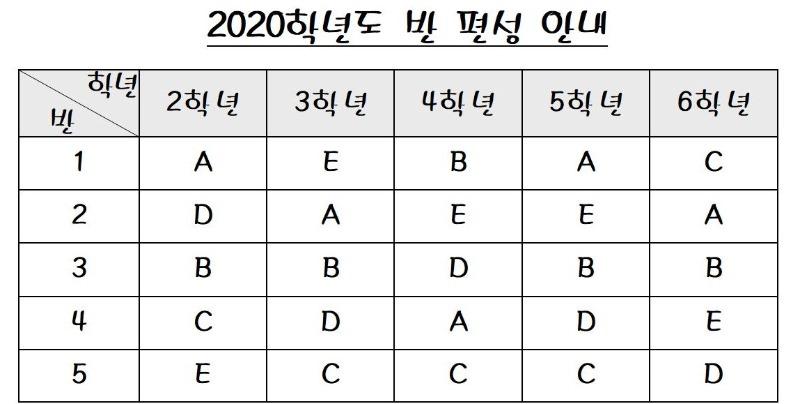 2020학년도 반 편성 안내001.jpg
